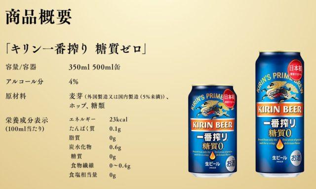 キリン一番搾り糖質ゼロ商品概要