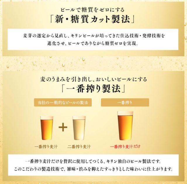 キリン一番搾り糖質ゼロ製法